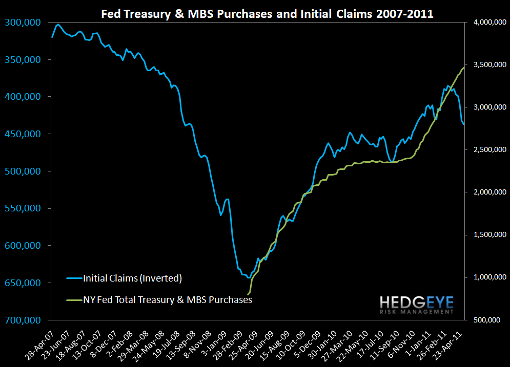 ROLLING INITIAL CLAIMS MAKE NEW YTD HIGHS - Fed and