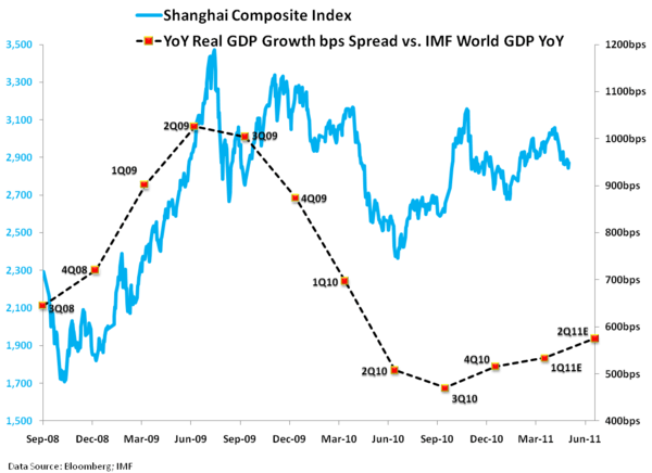 Year of the Chinese Bull - Chart of the Day