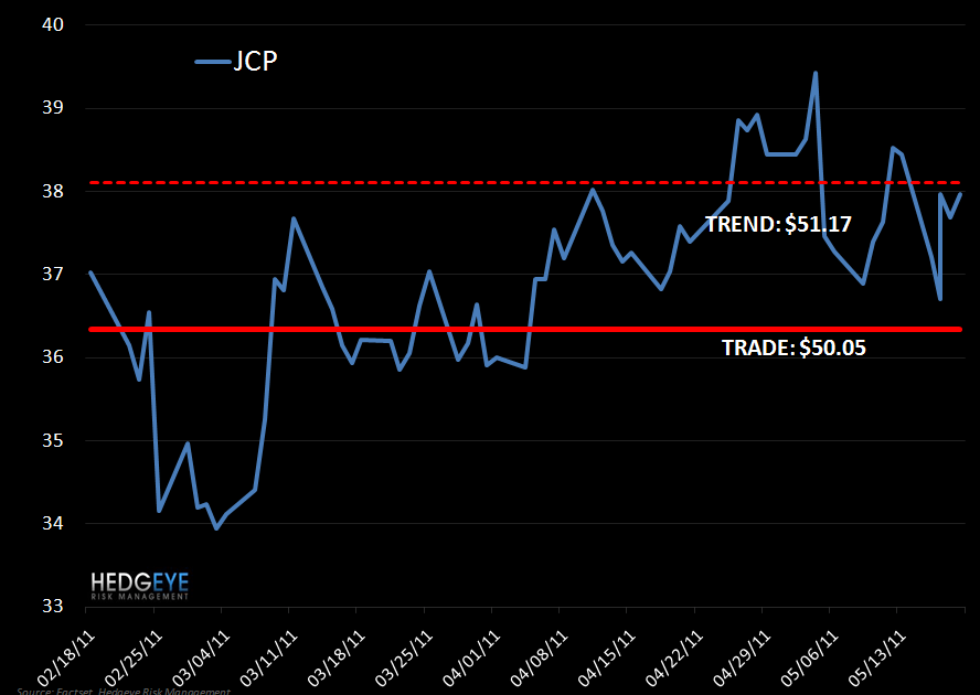GPS/JCP/TGT:  It's Time To Press The Call - JPS 5 20 11