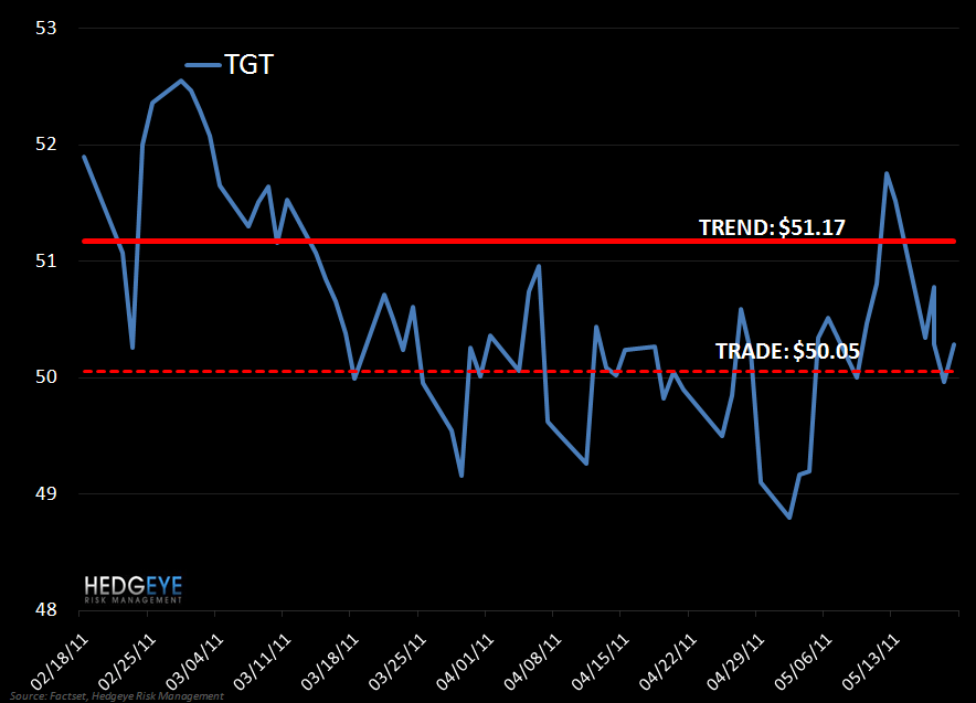 GPS/JCP/TGT:  It's Time To Press The Call - TGT 5 20 11