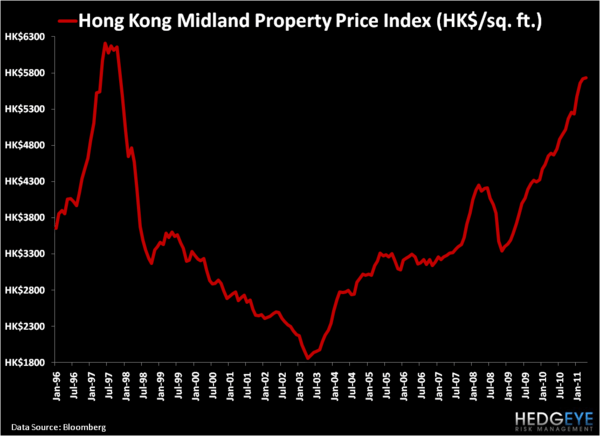 Hong Kong is Not Mainland China - 4