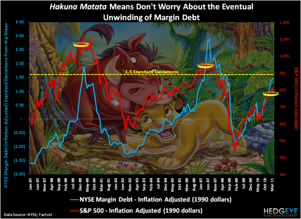 CHART OF THE DAY: Hakuna Matata - Chart of the Day