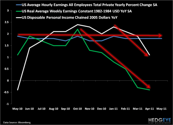 Framing Up the Jobs Report – Hedgeye Style - 3