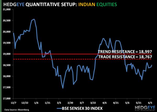 Quantitative trading strategies india