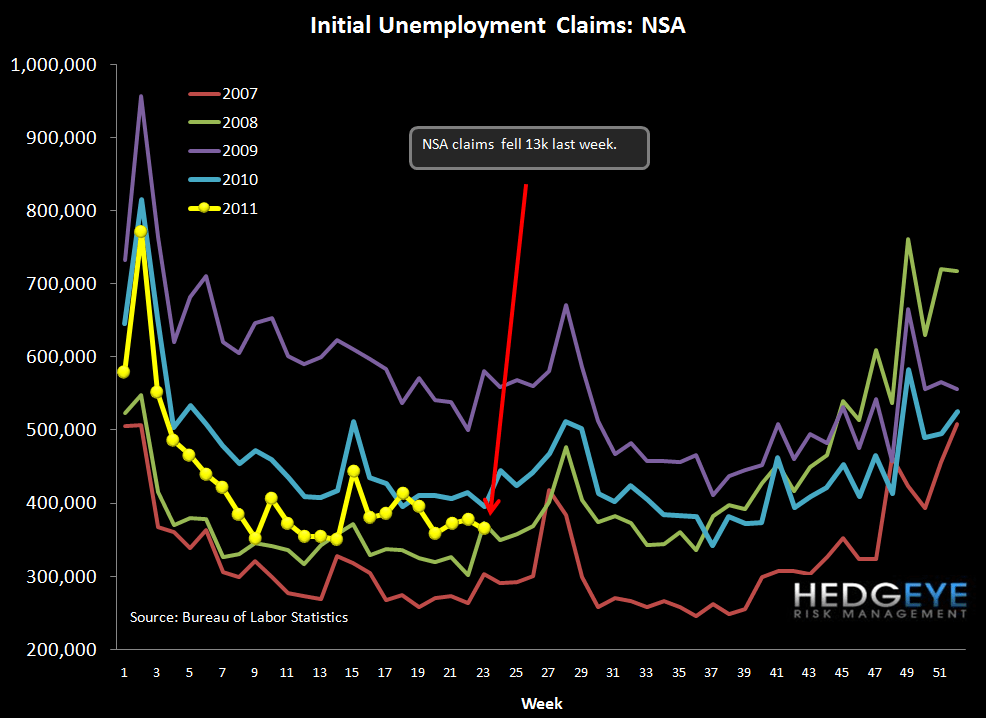 JOBLESS CLAIMS: EXPECT A ROUGH SPOT AHEAD - NSA