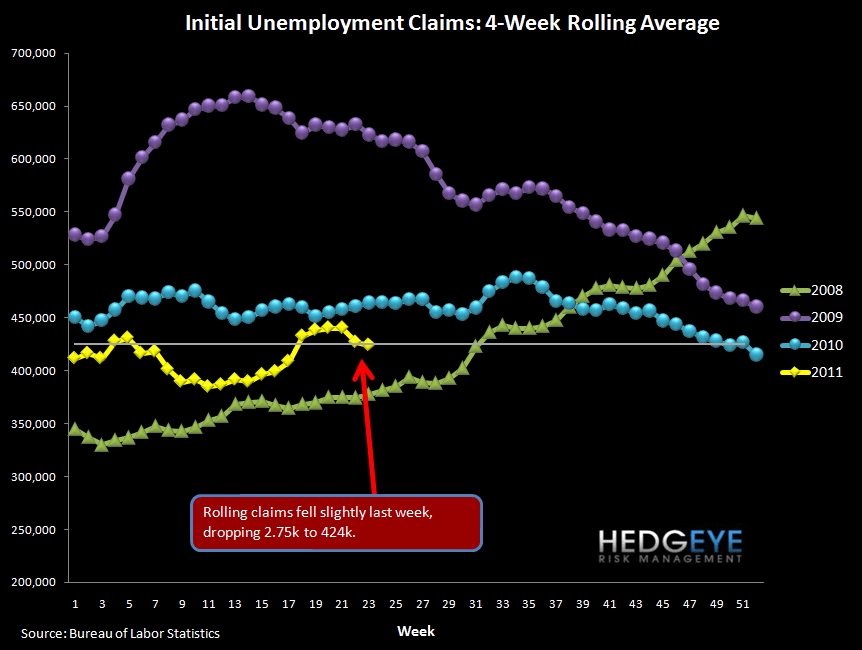 JOBLESS CLAIMS: EXPECT A ROUGH SPOT AHEAD - rolling