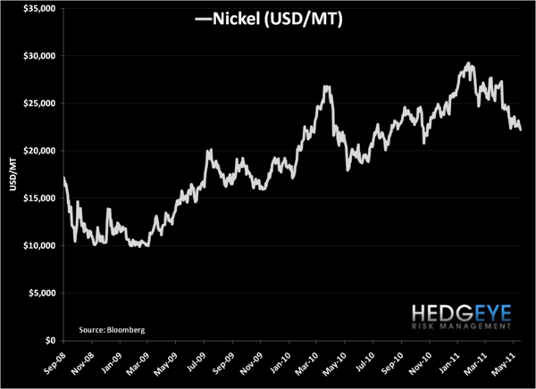 Nickel: Deflating the Inflation Part I - n1