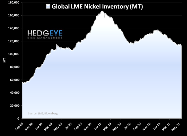 Nickel: Deflating the Inflation Part I - n2