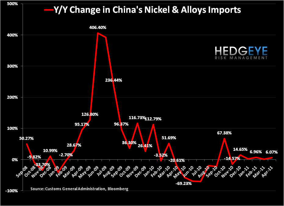 Nickel: Deflating the Inflation Part I - nickel223