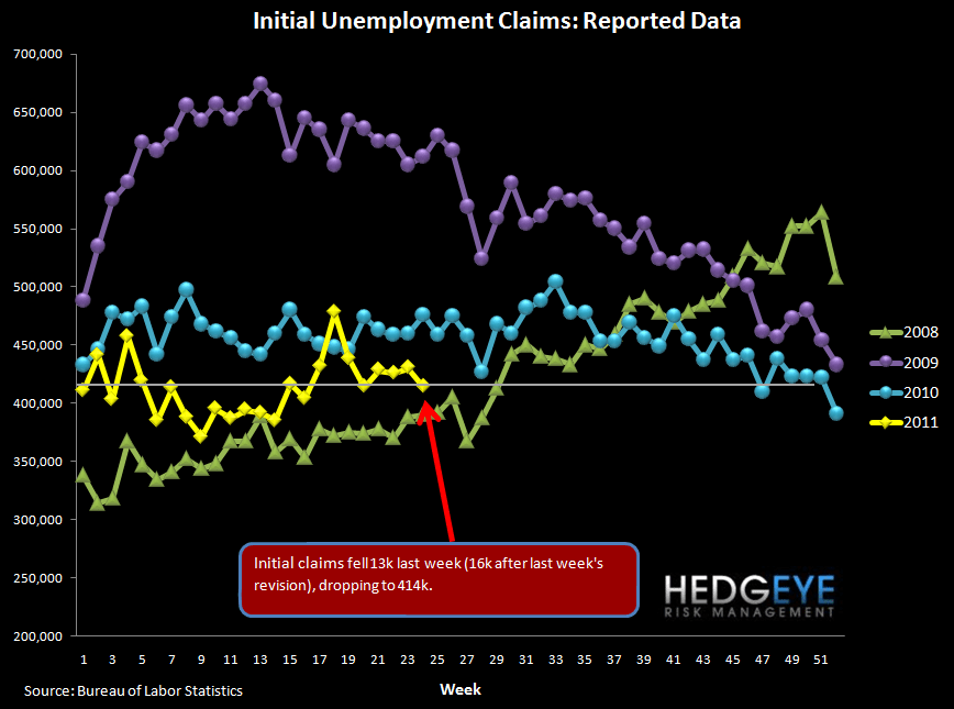 INITIAL JOBLESS CLAIMS STILL STAGNATING - raw