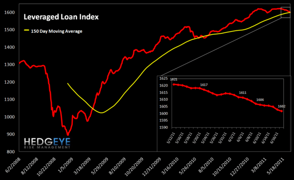 WEEKLY FINANCIALS RISK MONITOR: THE CALM BEFORE THE (GREEK) STORM? - LEV LOAN