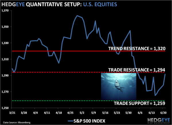 Squeezy: SP500 Levels, Refreshed - 1