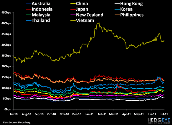 "Weekly Asia Risk Monitor: A Mixed Bag ""Half Full"" - 14"