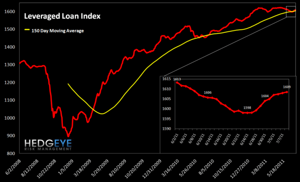 MONDAY MORNING RISK MONITOR: ITALIAN BANK SWAPS BLAST OFF - lev loan