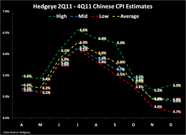 China's Positive Divergence - Hest