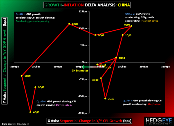China Bulls - Chart of the Day