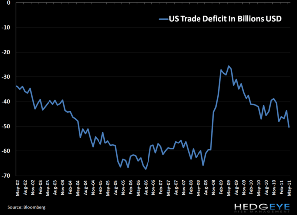 Tale of Two Deficits - d1