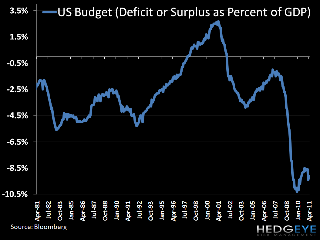 Tale of Two Deficits - d3