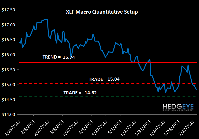 MONDAY MORNING RISK MONITOR: SWAPS WIDEN FURTHER - XLF