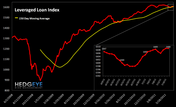 MONDAY MORNING RISK MONITOR: SWAPS WIDEN FURTHER - lev loan