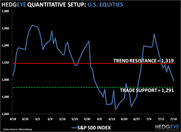 Breakdown: SP500 Levels, Refreshed - 1