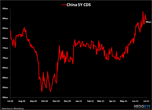 China's Bottom Is Showing - 5