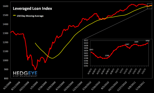MONDAY MORNING RISK MONITOR: MORTGAGE INSURANCE SWAPS CONTINUE TO WIDEN - lev loan