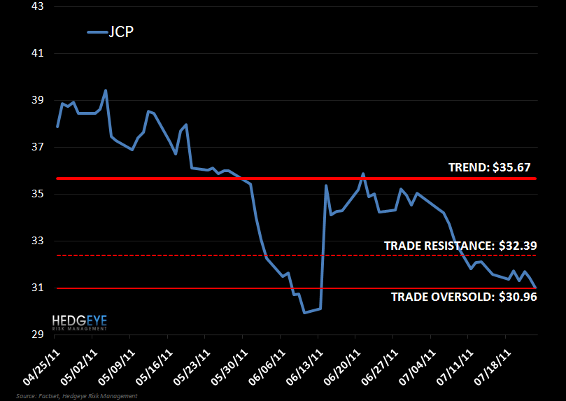 JCP: COVERING TRADE - JCP VP 7 25 11