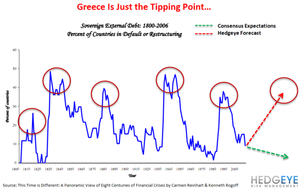 Tipping Points - Chart of the Day