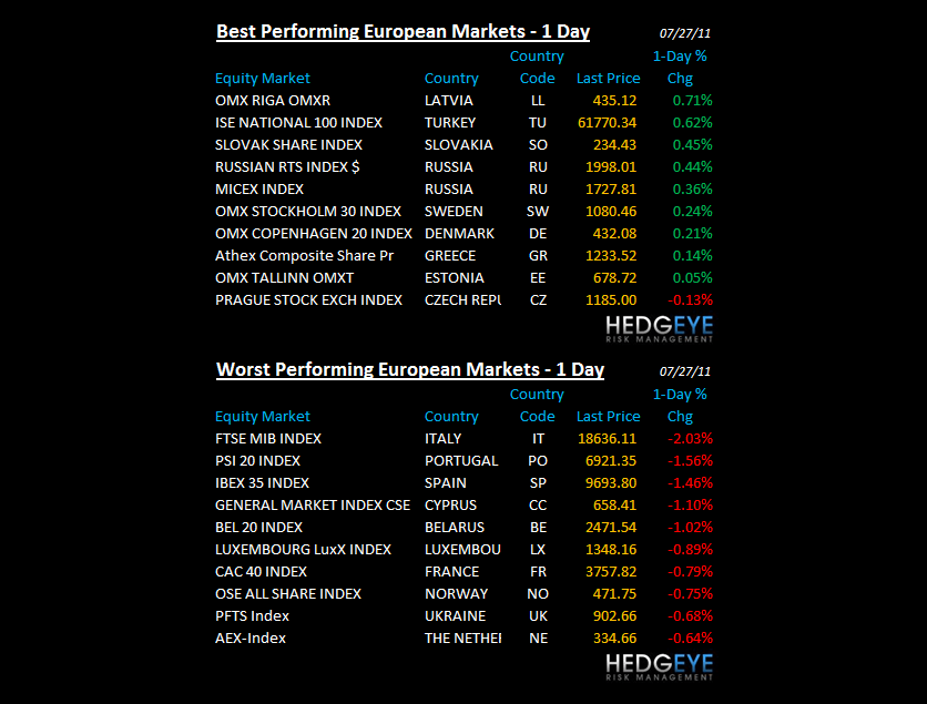 THE HEDGEYE DAILY OUTLOOK - Europe