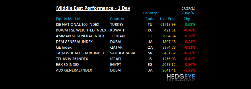 THE HEDGEYE DAILY OUTLOOK - Middle East 2