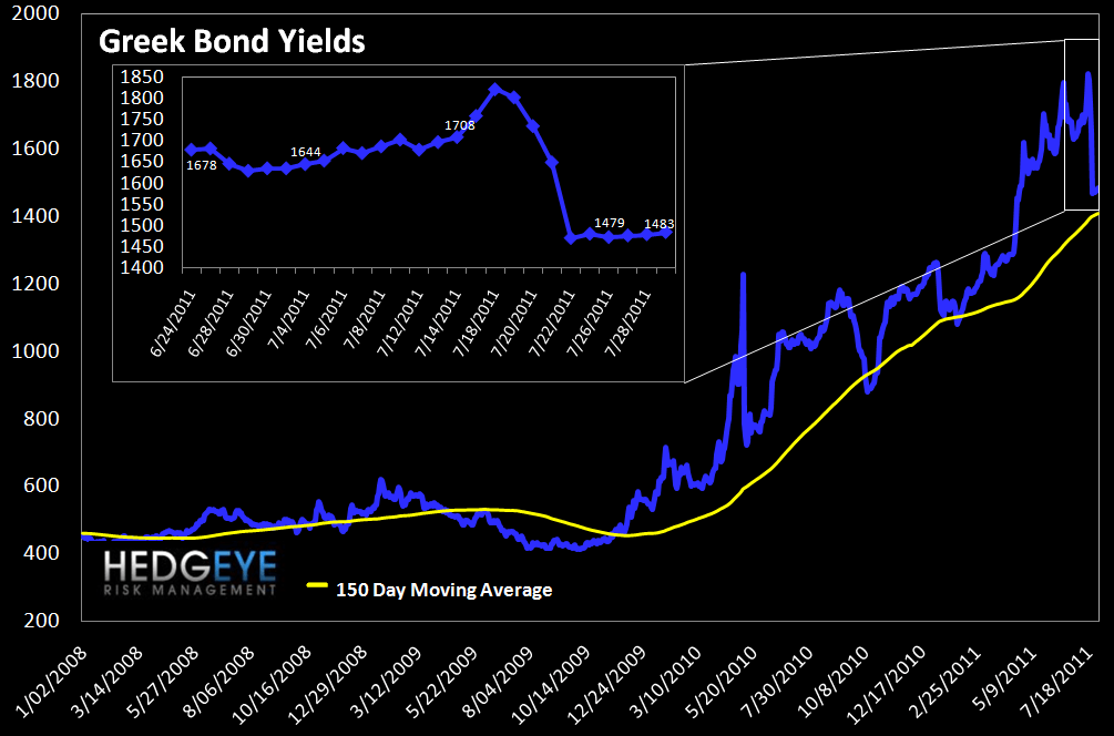 MONDAY MORNING RISK MONITOR: ITALIAN AND SPANISH SPREADS ARE THE KEY INDICATORS - gr bond