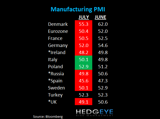 European Risk Monitor: Pause in the Storm? - 4. m pmi