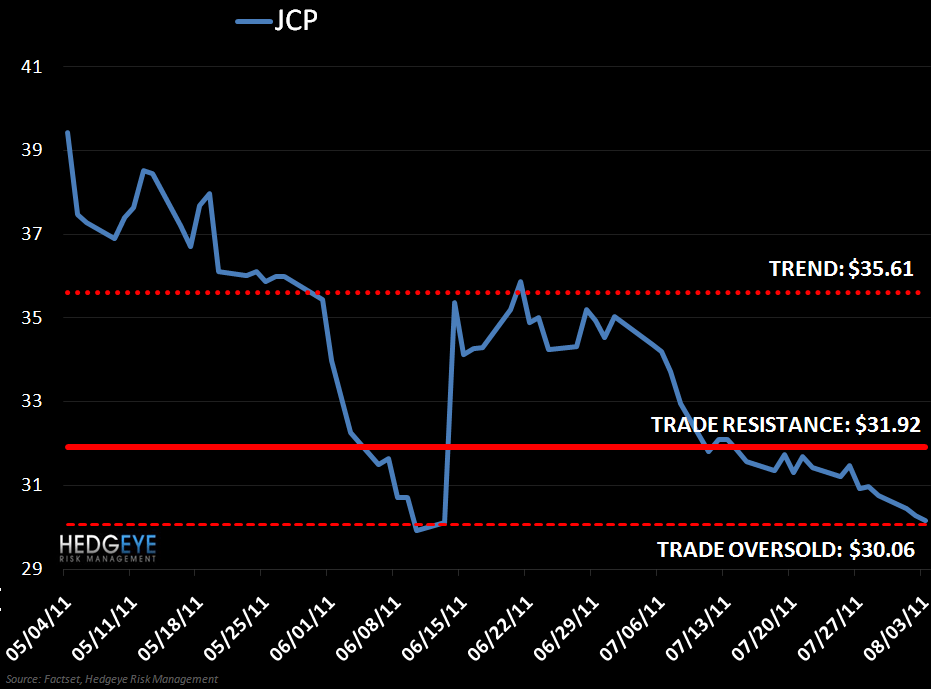 JCP: Covering TRADE - JCP VP 8 3 11