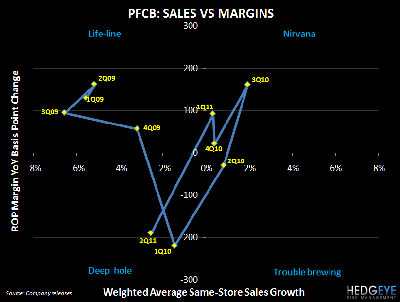 PFCB - IS IT TIME TO BUY? - pfcb quadrant chart