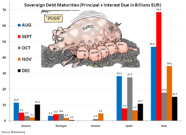 Europe's Dislocated Jaw - 1. DEBT