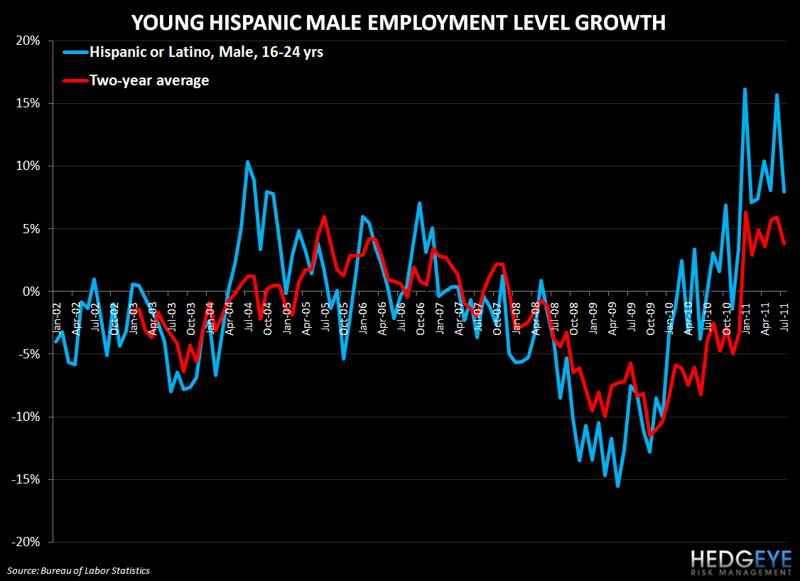 JACK – EARNINGS RELEASE PREVIEW - young male hispanice employment