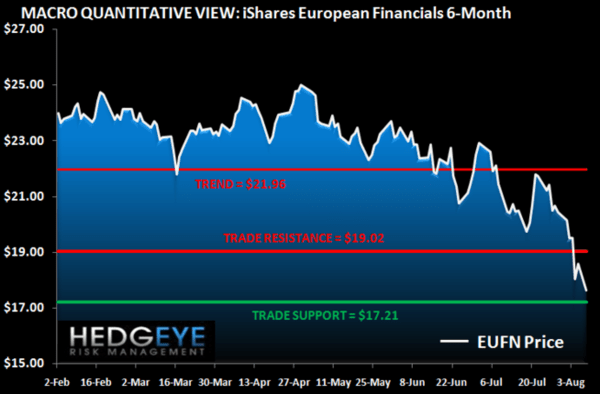European Bank Swaps Shake - 2. josh