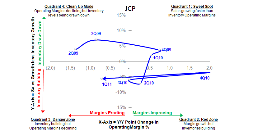 JCP: Life Before Johnson - JCP S 8 11