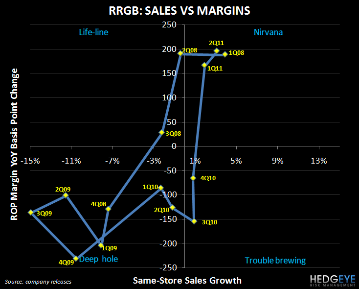 RRGB: THE MACRO IS NOT AN EXCUSE - rrgb quadrant