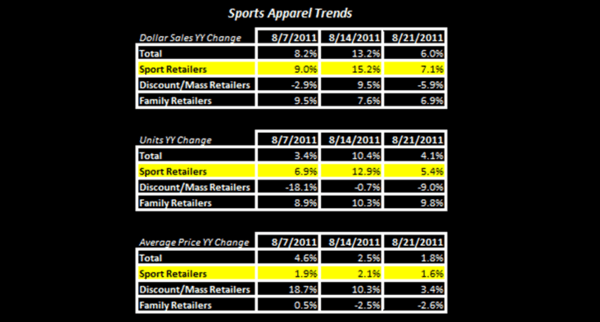 Sports Apparel Reflecting BTS Demand - App table 8 24 11