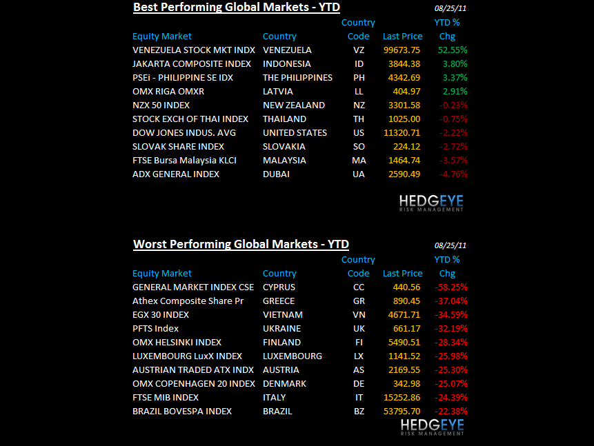 THE HEDGEYE DAILY OUTLOOK - bpgmytd
