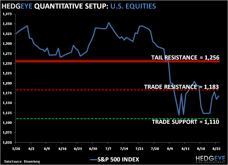 Uncertainty: SP500 Levels, Refreshed - SPX