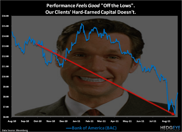 CHART OF THE DAY: Feeling Good - Chart of the Day
