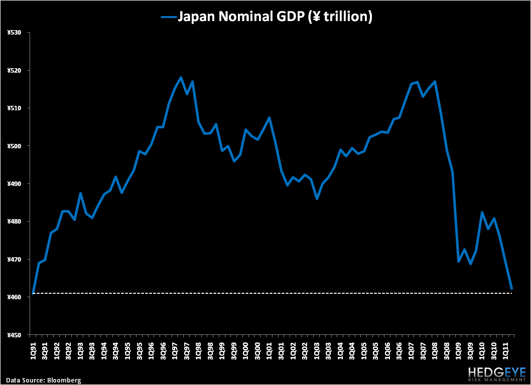 Noda Wins!: Bullish on Japan? - 1