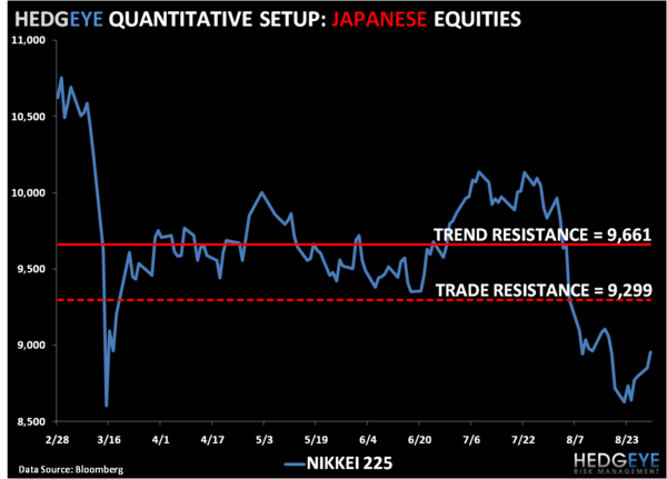 Noda Wins!: Bullish on Japan? - 2