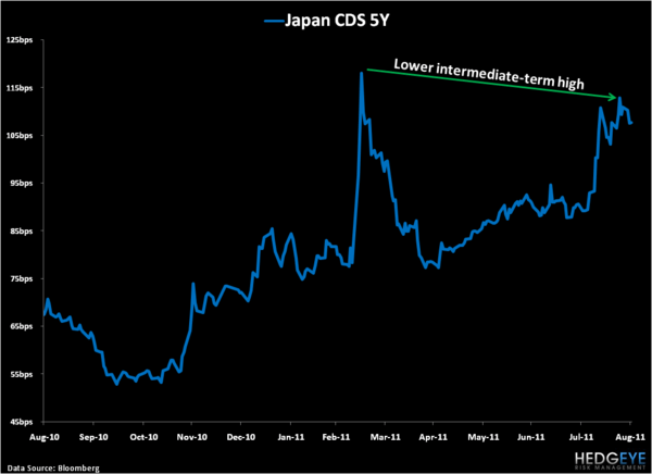 Noda Wins!: Bullish on Japan? - 3