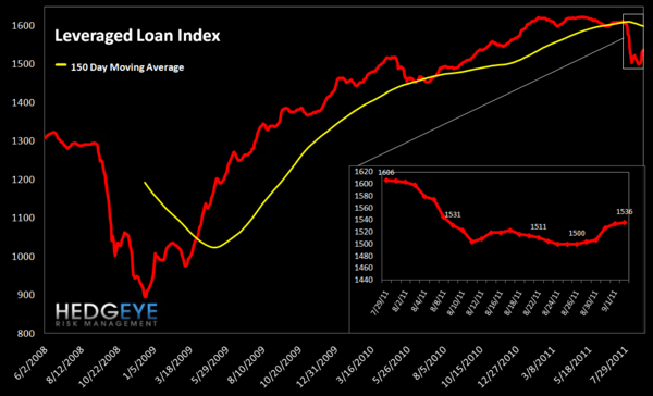TUESDAY MORNING RISK MONITOR: SPAIN, ITALY, AND FRANCE SOVEREIGN SWAPS UP SHARPLY - lev loan
