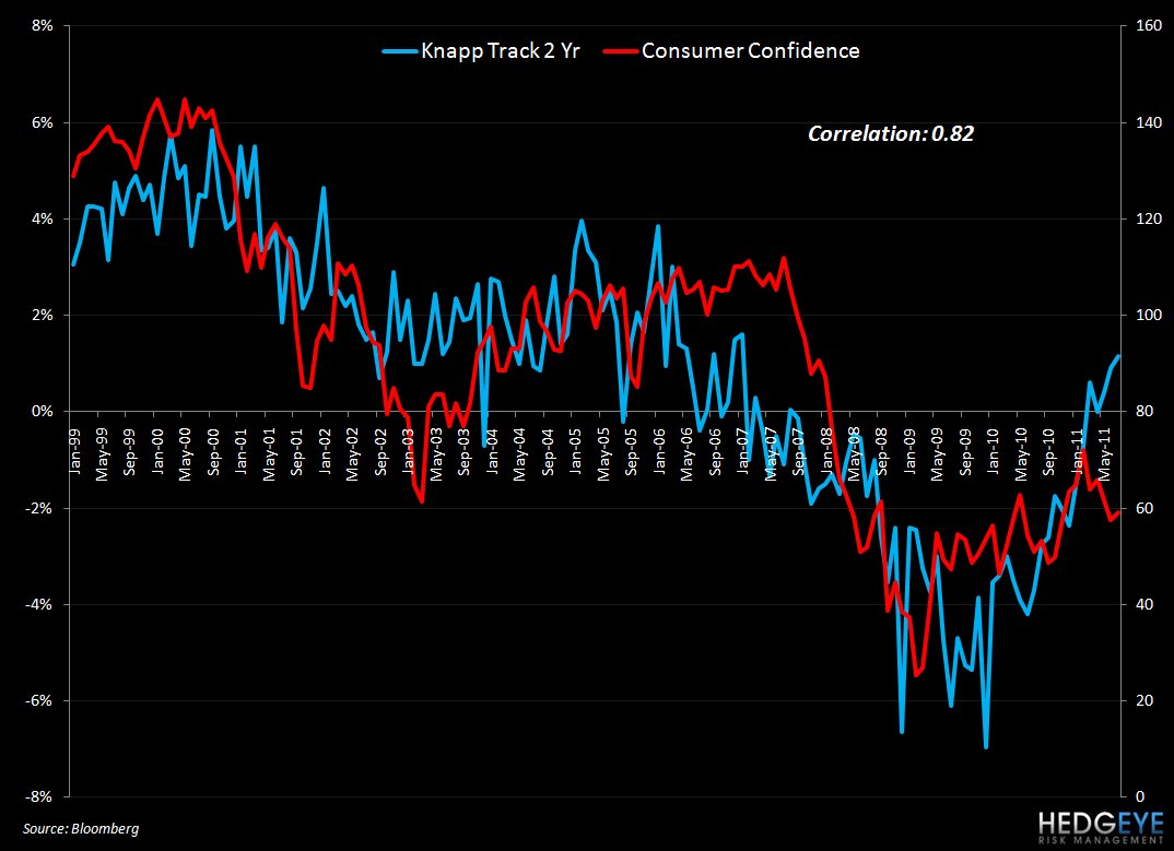 OUTLOOK FOR THE RESTAURANT SPACE - knapp 2yr confidence