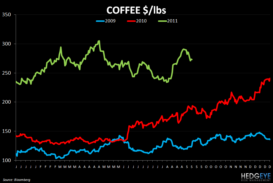 WEEKLY COMMODITY MONITOR - coffee 914